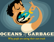 Oceans of Garbage graphic